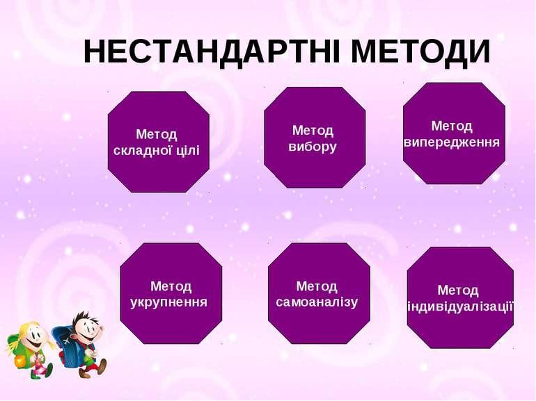 НЕСТАНДАРТНІ МЕТОДИ Метод складної цілі Метод укрупнення Метод самоаналізу Ме...