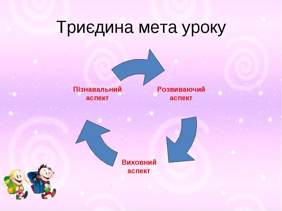 Триєдина мета уроку