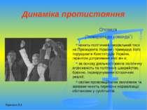 """Динаміка протистояння Опозиція (""""помаранчева команда"""") чинить політичний і мо..."""