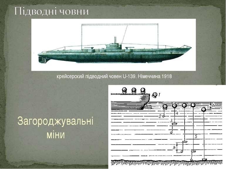 крейсерский підводний човен U-139. Німеччина 1918 Загороджувальні міни