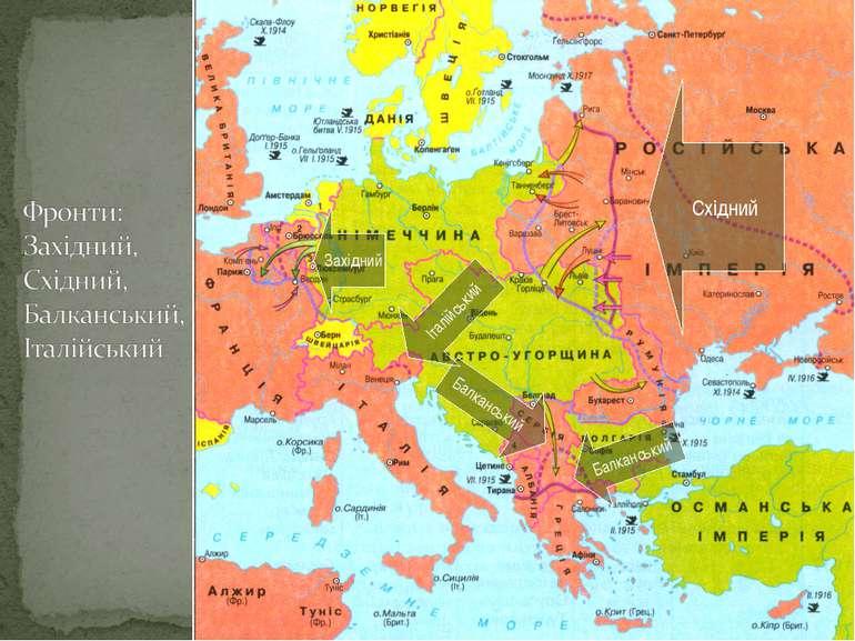 Західний Східний Балканський Балканський Італійський