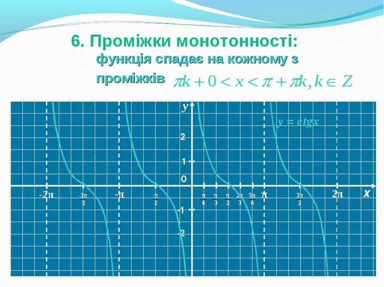 Y Y О 1 -1 y = ctgx -2 2 функція спадає на кожному з проміжків 6. Проміжки мо...