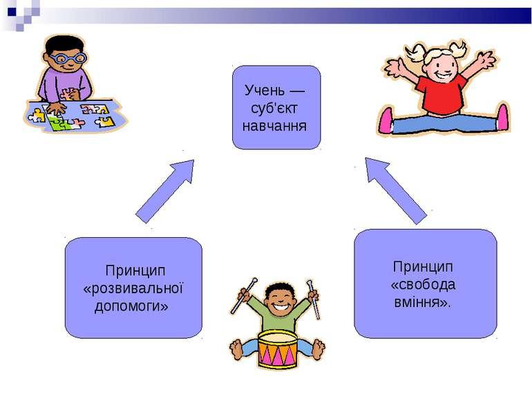 Учень — суб'єкт навчання Принцип «розвивальної допомоги» Принцип «свобода вмі...