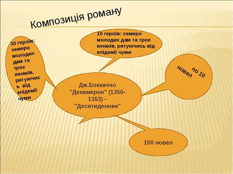"""Дж.Боккаччо """"Декамерон"""" (1350-1353) - """"Десятиденник"""" 100 новел 10 героїв: сем..."""