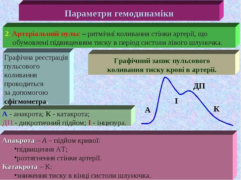2. Артеріальний пульс – ритмічні коливання стінки артерії, що обумовлені підв...