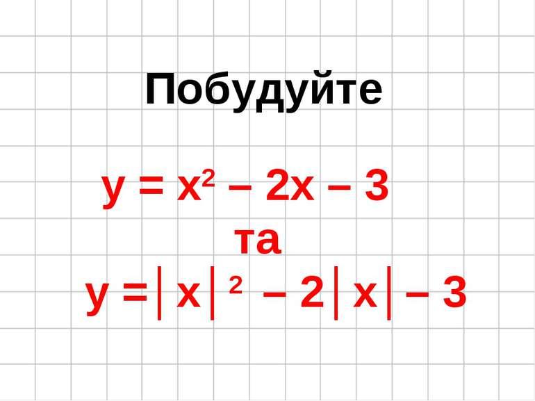 Побудуйте y = x2 – 2x – 3 та y =│x│2 – 2│x│– 3