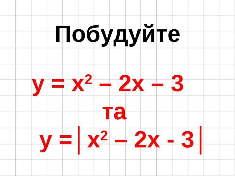 Побудуйте y = x2 – 2x – 3 та y =│x2 – 2x - 3│