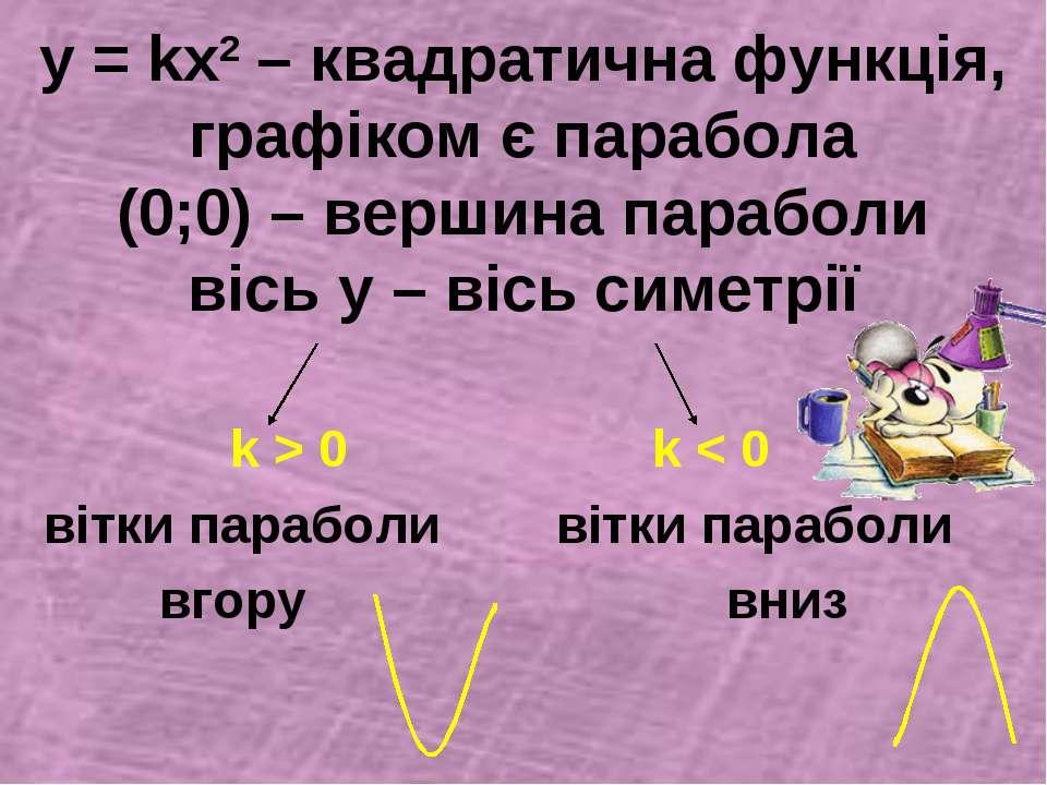 у = kх2 – квадратична функція, графіком є парабола (0;0) – вершина параболи в...