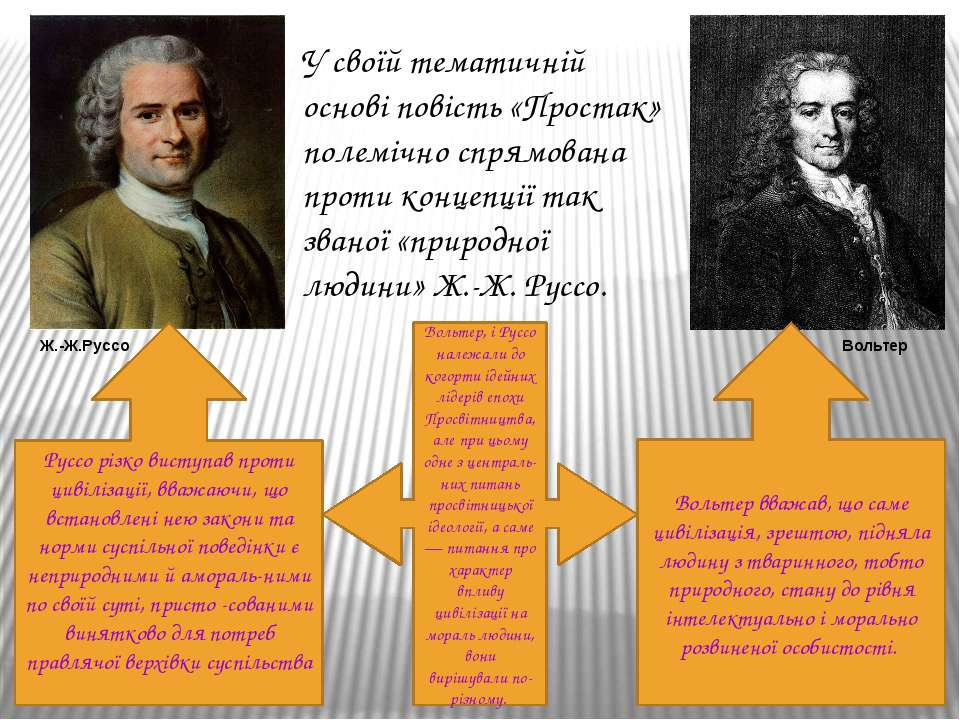 У своїй тематичній основі повість «Простак» полемічно спрямована проти концеп...