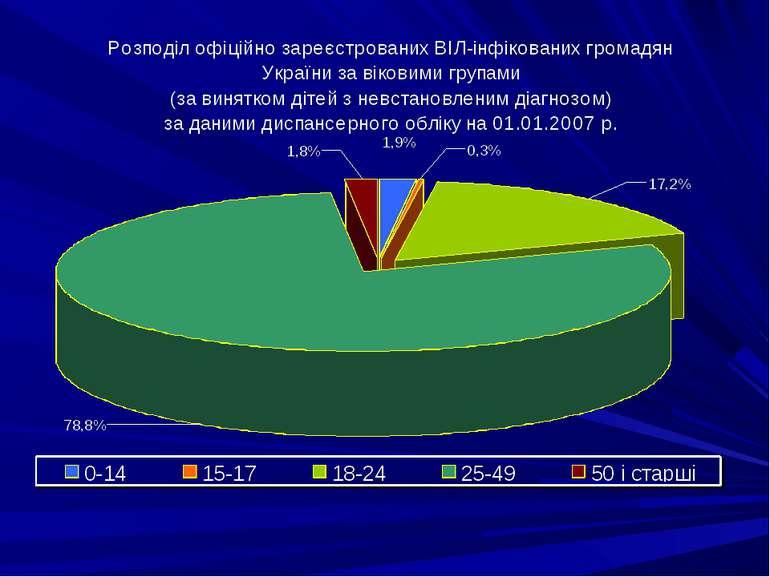 діаграма
