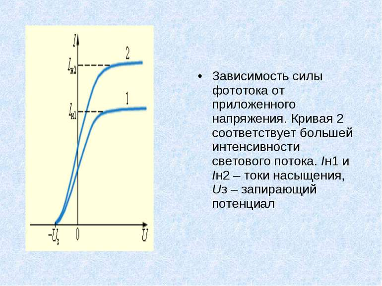 Зависимость силы фототока от приложенного напряжения. Кривая 2 соответствует ...
