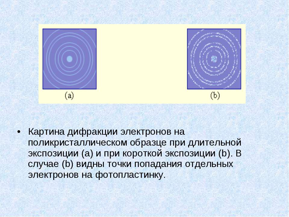 Картина дифракции электронов на поликристаллическом образце при длительной эк...