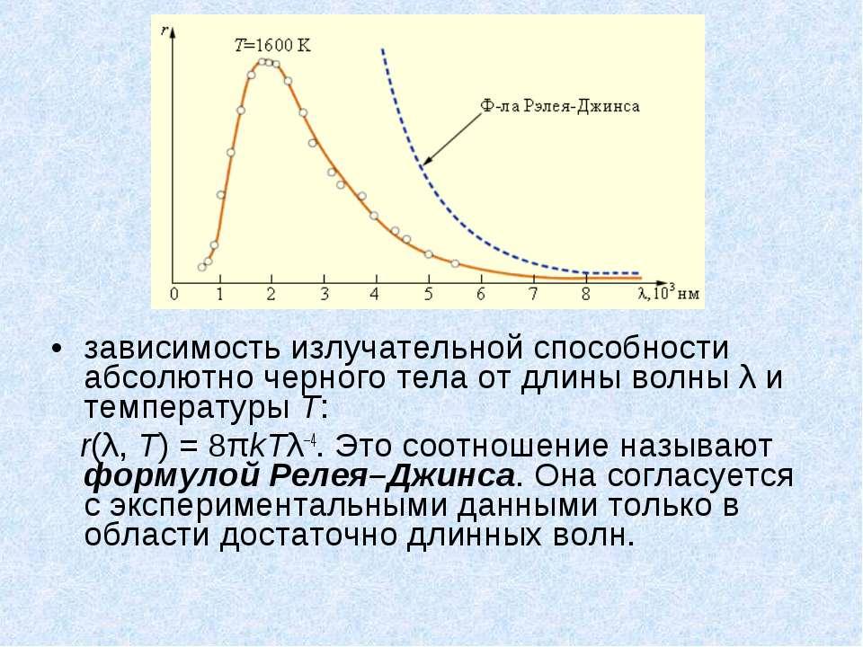 зависимость излучательной способности абсолютно черного тела от длины волны λ...