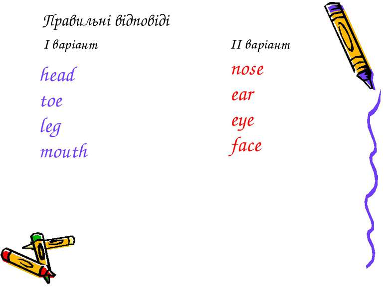 Правильні відповіді І варіант ІІ варіант head toe leg mouth nose ear eye face