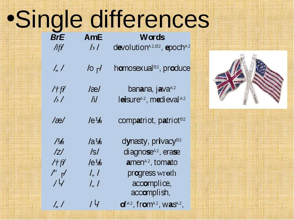 Single differences BrE AmE Words /iː/ /ɛ/ devolutionA2,B2, epochA2 /ɒ/ /oʊ/ h...