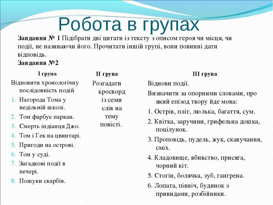 Робота в групах І група Відновити хронологічну послідовність подій Нагорода Т...