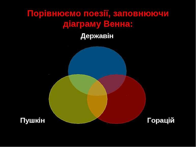 Порівнюємо поезії, заповнюючи діаграму Венна: