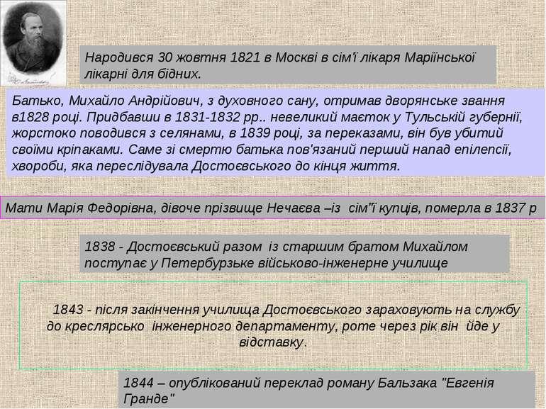 Народився 30 жовтня 1821 в Москві в сім'ї лікаря Маріїнської лікарні для бідн...