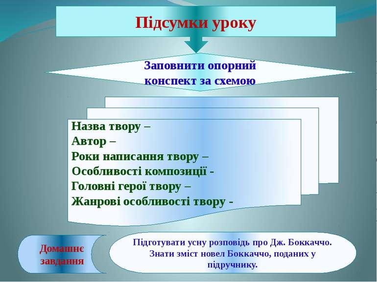 Підсумки уроку Заповнити опорний конспект за схемою Назва твору – Автор – Рок...