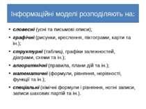 Інформаційні моделі розподіляють на: словесні (усні та письмові описи); графі...