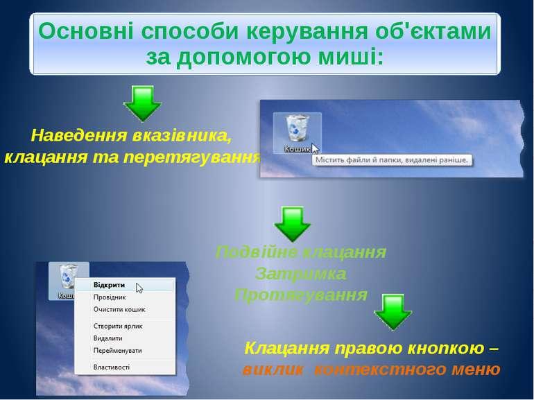 Наведення вказівника, клацання та перетягування Клацання правою кнопкою – вик...