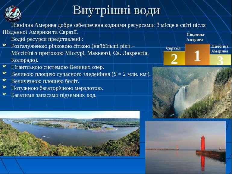 Внутрішні води Північна Америка добре забезпечена водними ресурсами: 3 місце ...