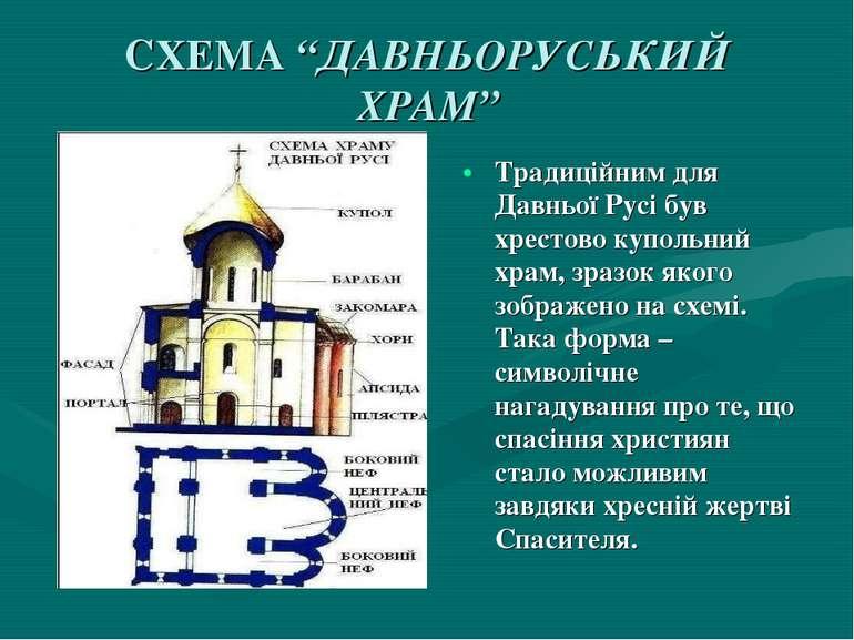 """СХЕМА """"ДАВНЬОРУСЬКИЙ ХРАМ"""" Традиційним для Давньої Русі був хрестово купольни..."""