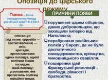 Опозиція до царського режиму порушення царем обіцянок, даних добровольцям, що...
