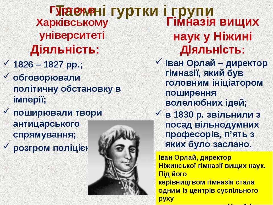 Таємні гуртки і групи Гурток в Харківському університеті Діяльність: 1826 – 1...