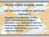 Актуалізація опорних знань. Гра «Командно-особиста першість» (таблиця 1) Завд...