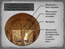 Причини могутності християнської церкви на світанку Середньовіччя