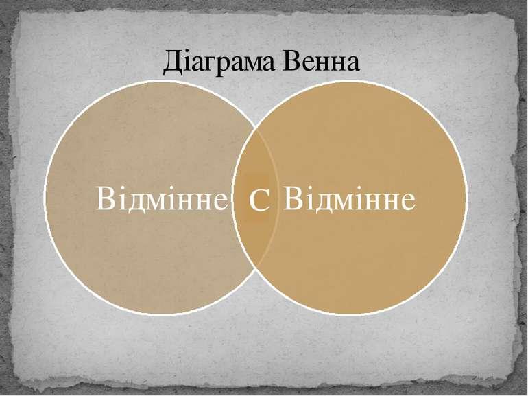 Діаграма Венна С