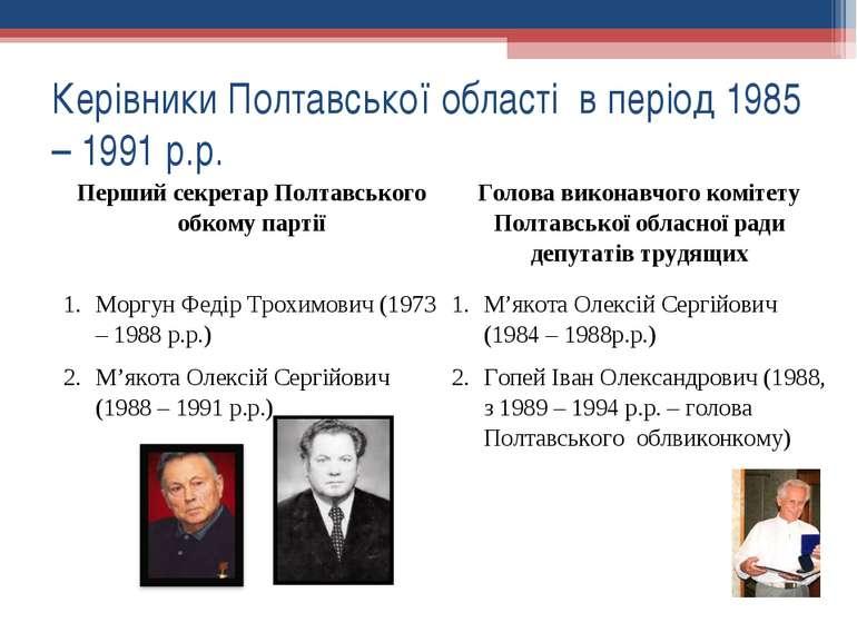 Керівники Полтавської області в період 1985 – 1991 р.р. Перший секретар Полта...