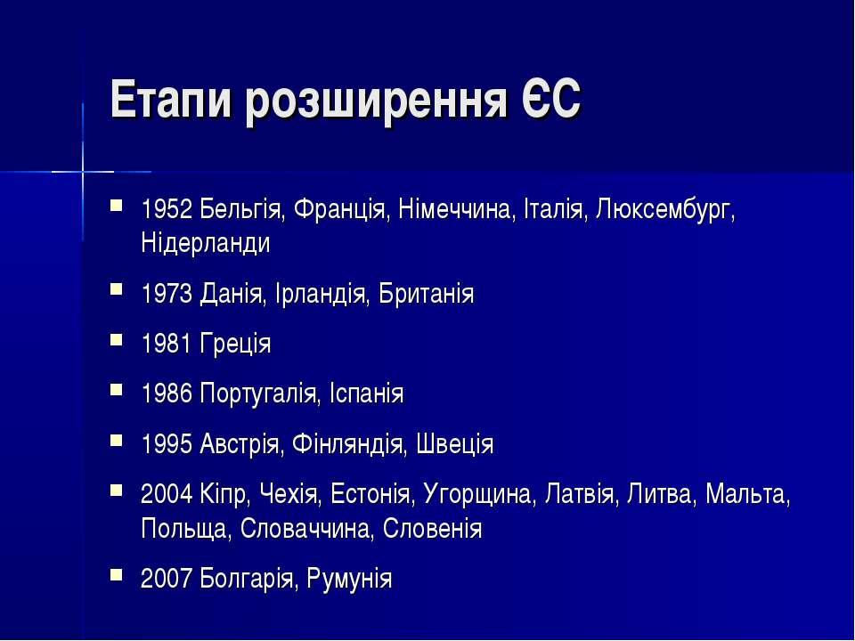 Етапи розширення ЄС 1952 Бельгія, Франція, Німеччина, Італія, Люксембург, Нід...