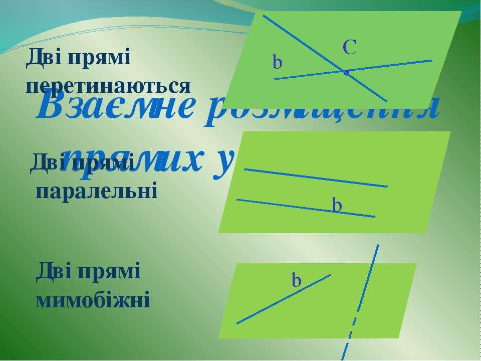 Взаємне розміщення прямих у просторі Дві прямі перетинаються Дві прямі парале...