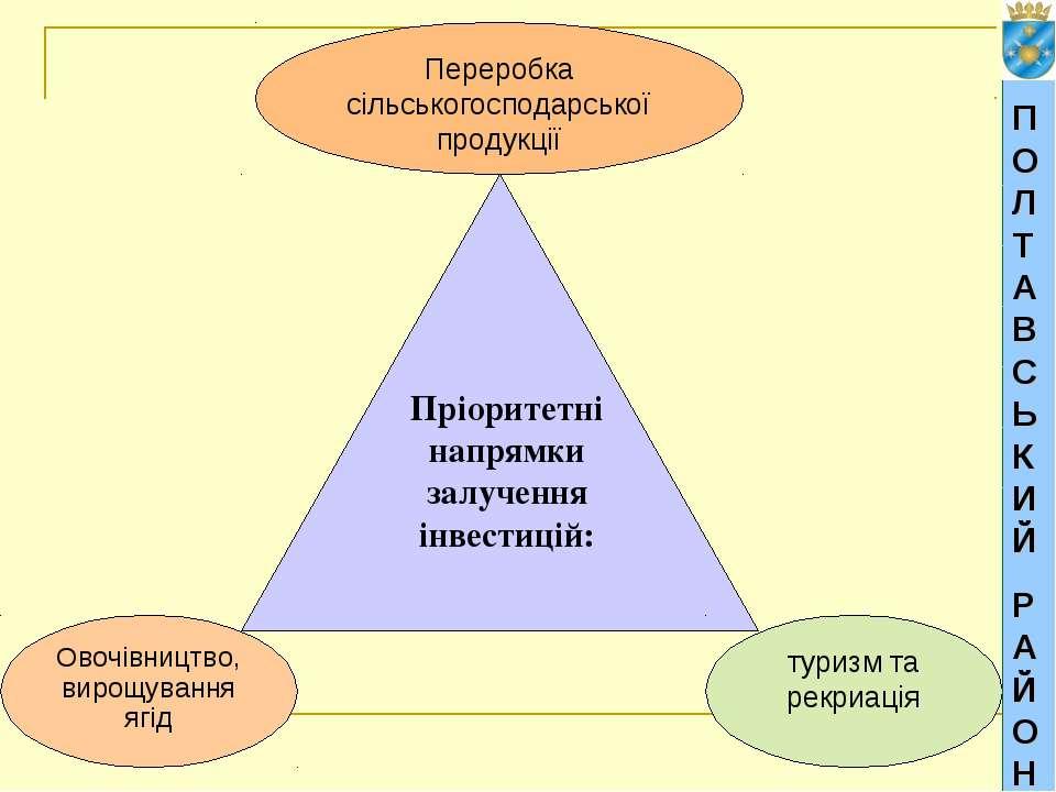 Пріоритетні напрямки залучення інвестицій: ПОЛТАВСЬКИЙ РАЙОН