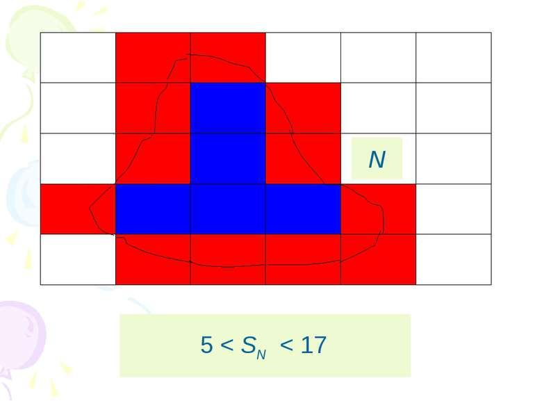 5 < SN < 17 N