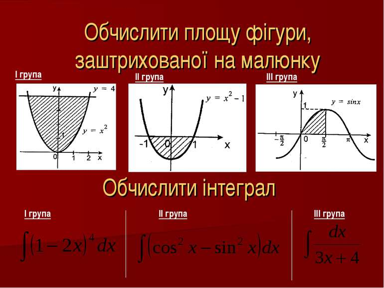 Обчислити площу фігури, заштрихованої на малюнку Обчислити інтеграл І група І...