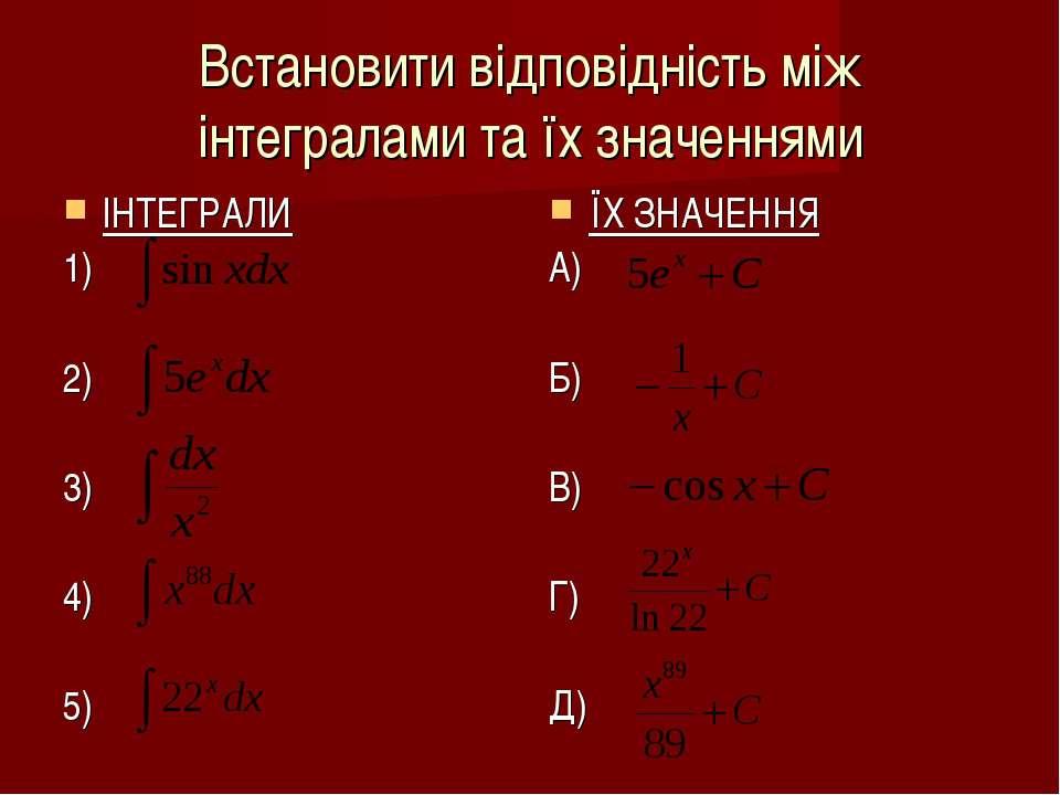 Встановити відповідність між інтегралами та їх значеннями ІНТЕГРАЛИ 1) 2) 3) ...