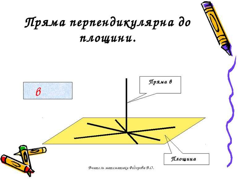 Пряма перпендикулярна до площини. Пряма в Площина α в ḻ α Вчитель математики ...