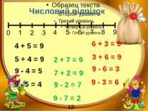 Числовий відрізок 4 + 5 = 9 5 + 4 = 9 9 - 4 = 5 9 - 5 = 4 2 + 7 = 9 7 + 2 = 9...