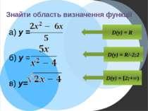 Знайти область визначення функції а) у =  б) у =  в) у= D(y) = R D(y) = R/-...
