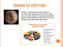 Плутон – найменша планета Сонячної системи. Його діаметр усього 2250 км. Крім...