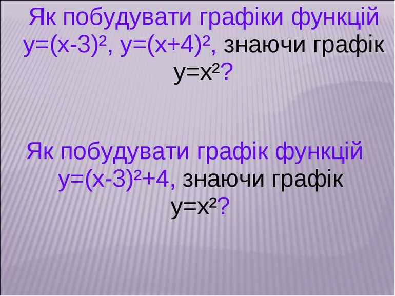 Як побудувати графіки функцій у=(х-3)², у=(х+4)², знаючи графік у=х²? Як побу...