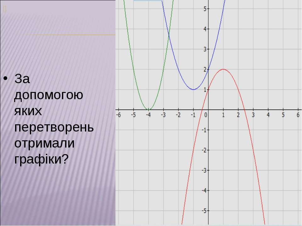 За допомогою яких перетворень отримали графіки?