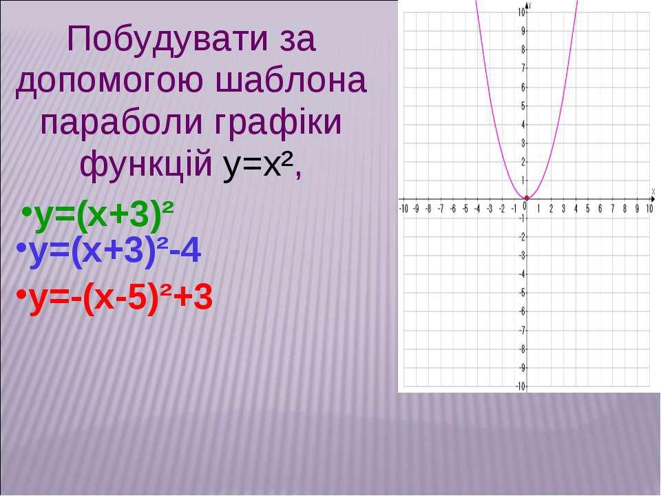 Побудувати за допомогою шаблона параболи графіки функцій у=х², у=(х+3)² у=-(х...