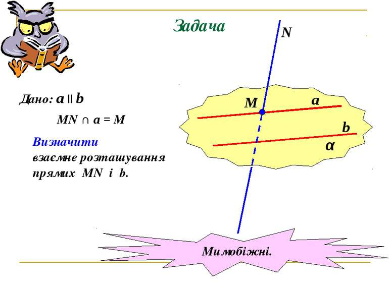 Задача α a b М N Дано: a || b MN ∩ a = M Визначити взаємне розташування прями...