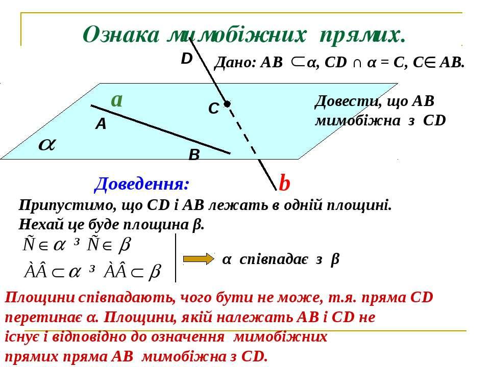 Ознака мимобіжних прямих. Дано: АВ α, СD ∩ α = С, С АВ. a b Доведення: Припус...