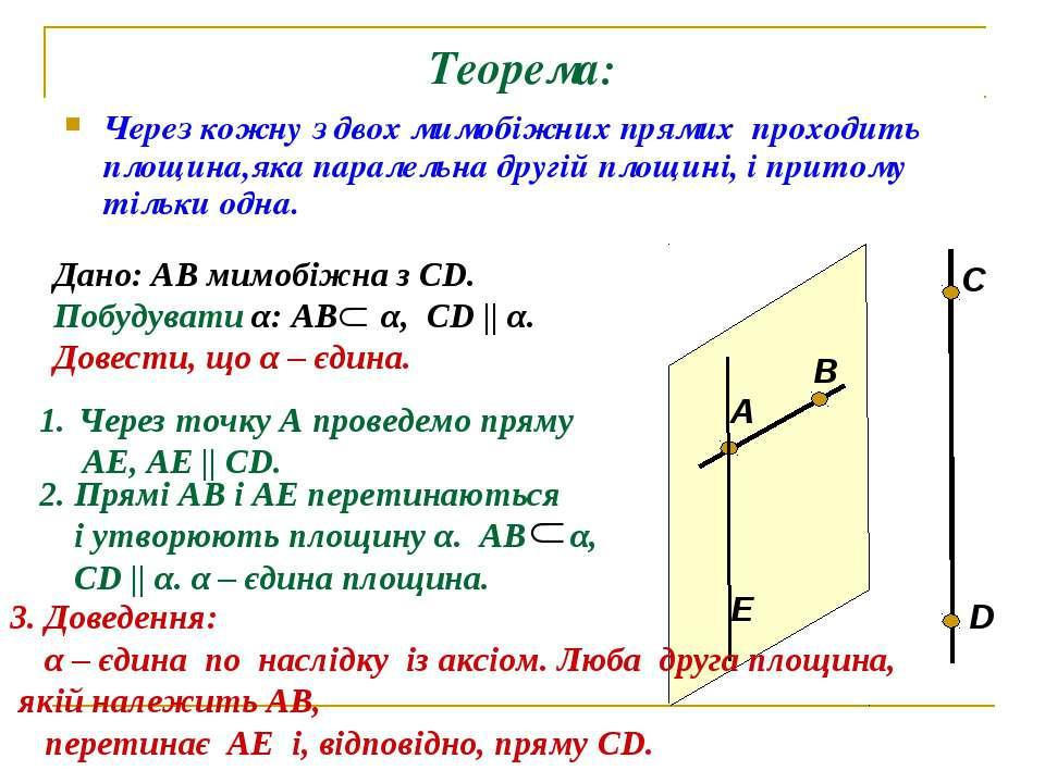 Теорема: Через кожну з двох мимобіжних прямих проходить площина,яка паралельн...