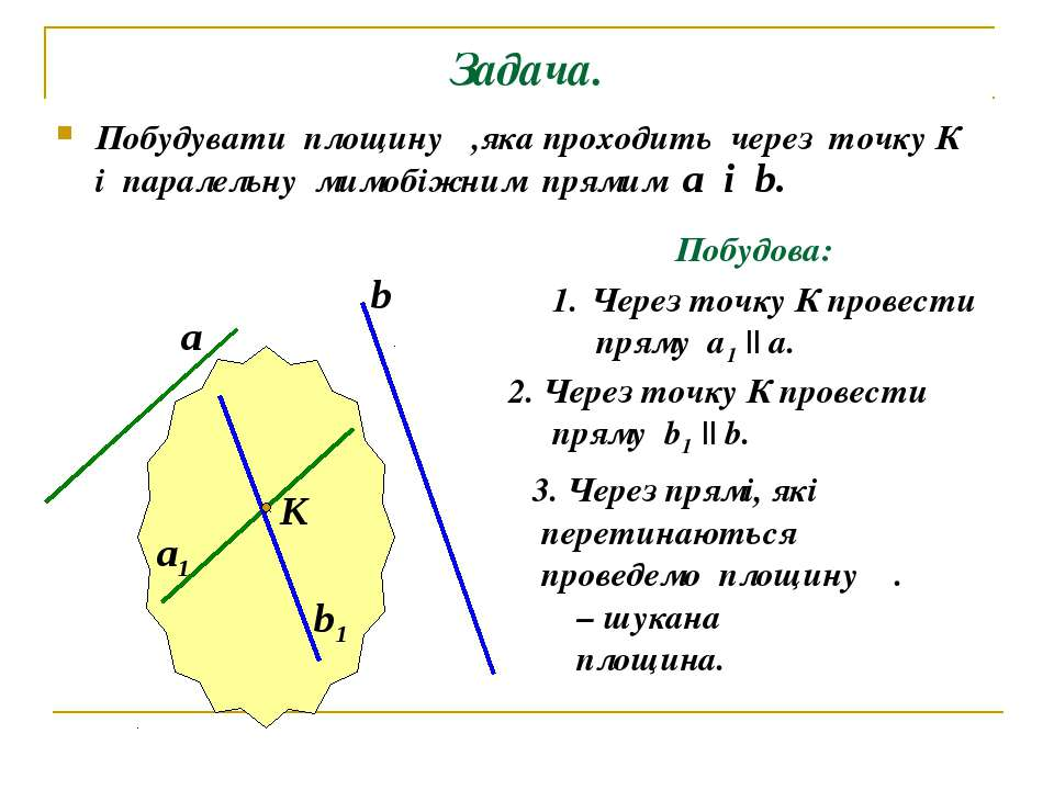 Задача. Побудувати площину α,яка проходить через точку К і паралельну мимобіж...